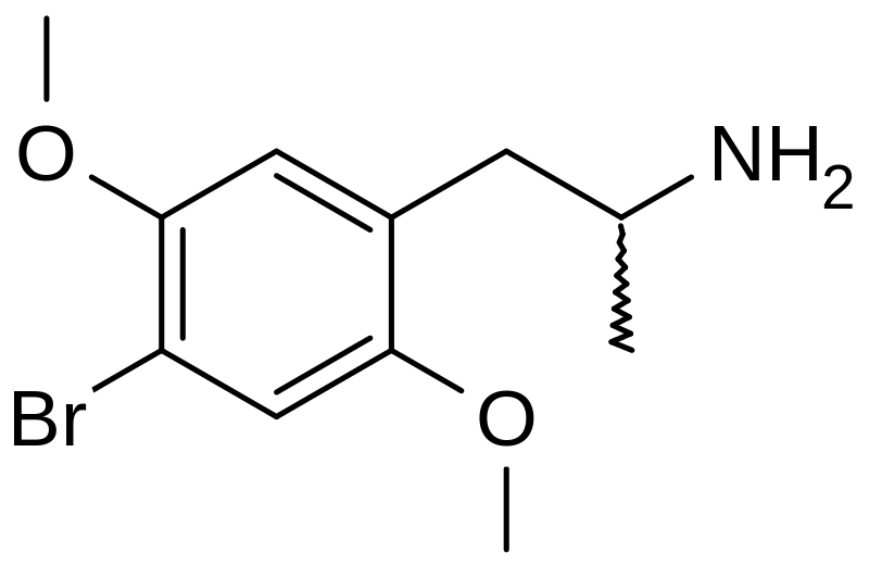 DOB Structure